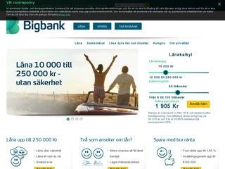 Grafik från BigBank