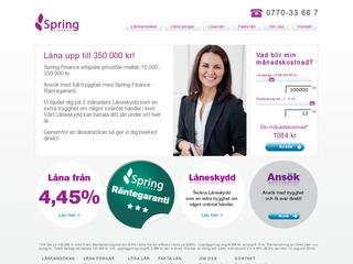 Grafik från Spring Finance