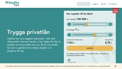 Grafik från Wästgöta Finans